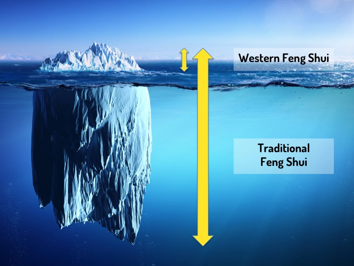 Feng Shui occidental vs. traditionnel